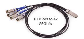 メラノックス、LinkX™ Ethernet スプリッターおよびアダプターケーブル