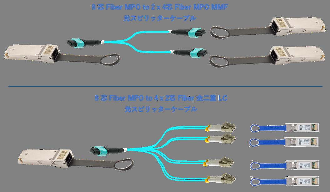 MPO光スピリッターケーブル