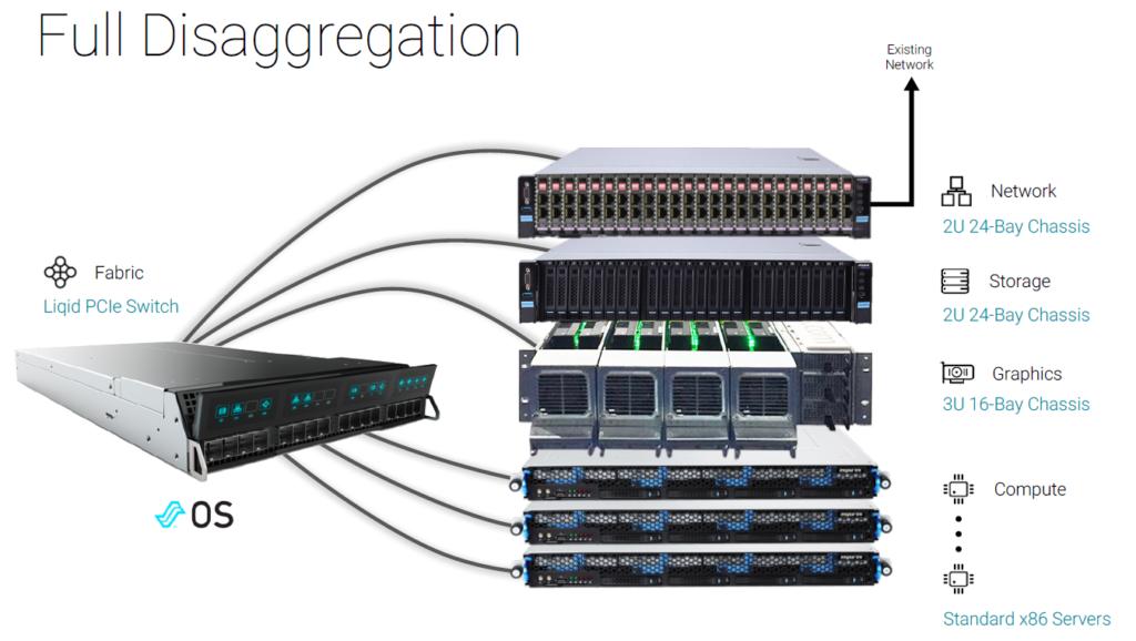 CIで変わるサーバー調達(上)