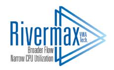 Rivermax™ – 放送業界のためのストリーミングライブラリ