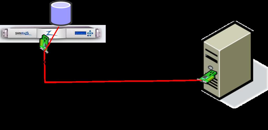 Mellanox ConnectX-5でNVMe-ofプロトコルを使ってストレージのI/Oの検証しました